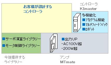 システム図2